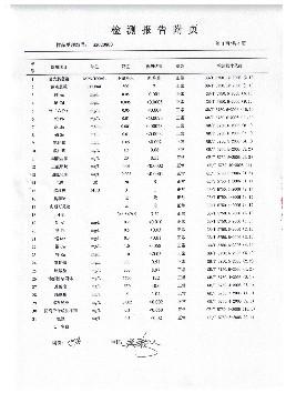呼玛县北疆乡水质检测报告3.jpg