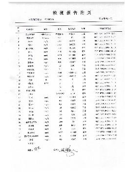呼玛县鸥浦乡水质检测报告3.jpg
