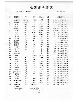 呼玛县水质检测报告北3 .jpg