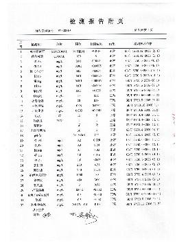 呼玛县水质检测报告东3 .jpg