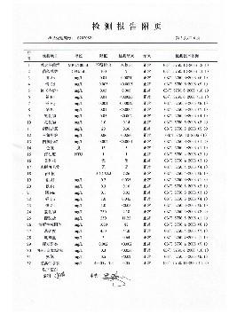 呼玛县水质检测报告南3 .jpg
