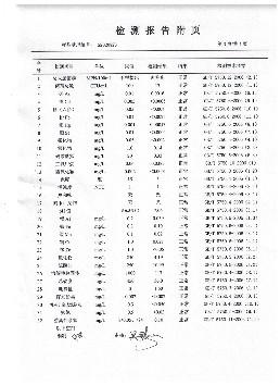 呼玛县水质检测报告中3 .jpg