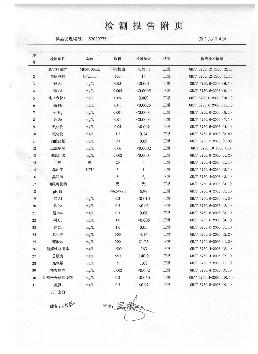 呼玛县兴华乡水质检测报告3 .jpg